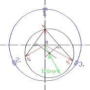 kiegyensúlyozás - 3-pontos kiegyensúlyozási módszer (forrás: VMI)