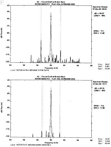 Rudtöres fluxusspektruma (forrás: CSi)