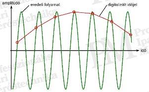 Korszerű hőkamerák szakmai szemmel (II) - Alulmintavételezés következménye (forrás: PIM)
