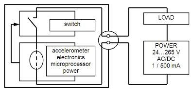 Rezgéskapcsoló bekötési blokkvázlata (forrás: PCB)