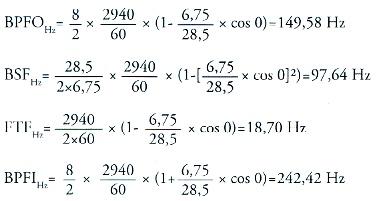 csapágyhiba-egyenletek