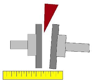 Tengelyvonal-beállítás elmélete és gyakorlata - Ék + élvonalzós módszer (forrás: CSi)