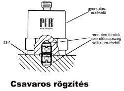 Érzékelő csavaros rögzítéssel (forrás: PCB)