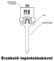 Érzékelő tapintóval (forrás: PCB)