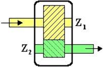 2009/06: Géphibák felismerése rezgésspektrumban - Fogaskerék-hajtás (forrás: PIM)