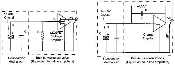 ICP-érzékelők belső kapcsolása (forrás: PCB)