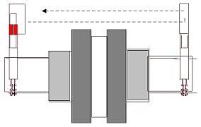 Tengelyvonal-beállítás elmélete és gyakorlata - Láthatatlan lézeres módszer (forrás. CSi)