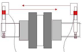 Tengelyvonal-beállítás elmélete és gyakorlata - Látható lézeres módszer (forrás: CSi)