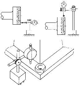 Mechanikai mérés (forrás: Energopenta)