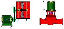 Tipikus mérőhelyek (forrás: VMI)