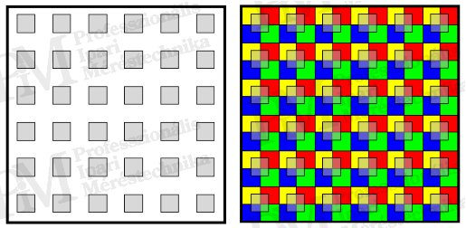 Micro-scan eljárás (forrás: PIM)