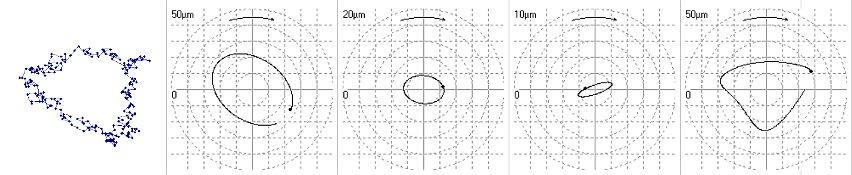 2009/09: Géphibák felismerése rezgésspektrumban - Vektoriális pályagörbék (kölönböző szűréssel) (forrás: Energopenta)