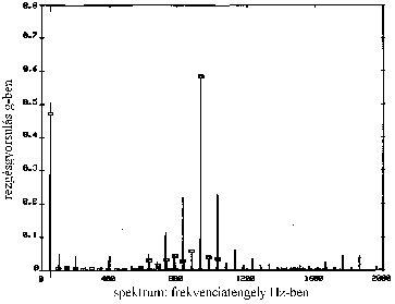 Rezgésspektrum rúdfrekvenciaval (forrás: CSi)