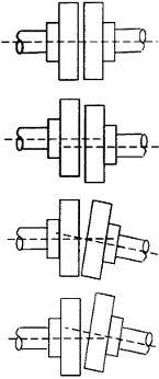 Tengelyvonal-beállítás elmélete és gyakorlata - Tengelyvonal-hiba típusai (forrás: Energopenta)