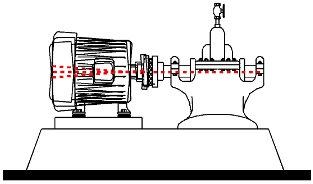 Tengelyvonal-beállítás elmélete és gyakorlata - Rezgések tengelyvonalhiba miatt (forrás: Energopenta)