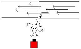 Ultrahang mérése és elemzése - Tömörtelenség észlelése (forrás: CSi)