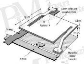 Mikrobolométer rajza (forrás: Honeywell Technology Center)