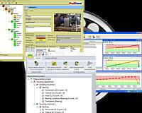Trendkészítő szoftverek